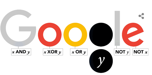 Google Doodle on George Boole's 200th Birthday