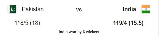 ind-vs-pak-score